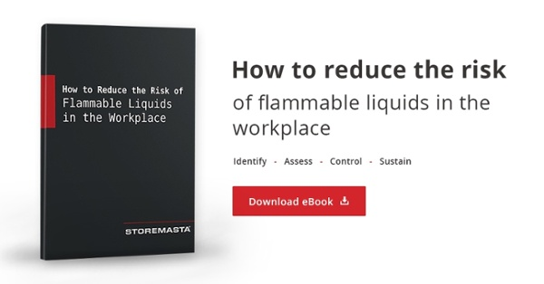 What is a combustible liquid?