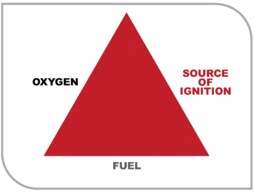 Source Of Ignition