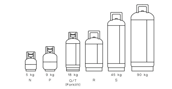 LPG Cylinders sizes diagram image