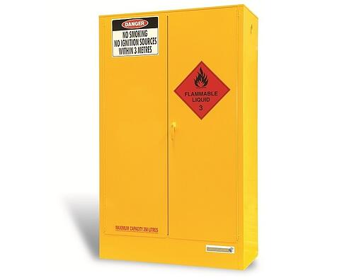 Flammable liquids storage