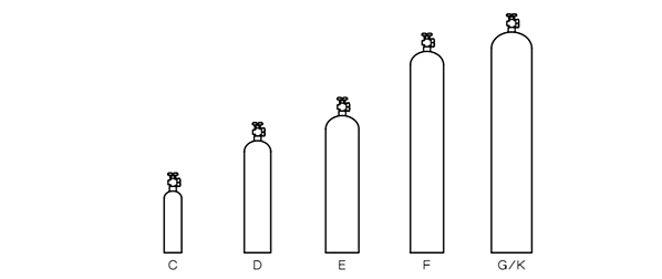high pressure industrial gas cylinder sizes image diagram