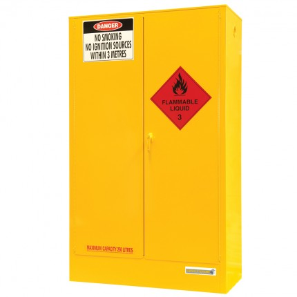3 Reasons Why Your Workplace May Consider Flammable Cabinet Ventilation